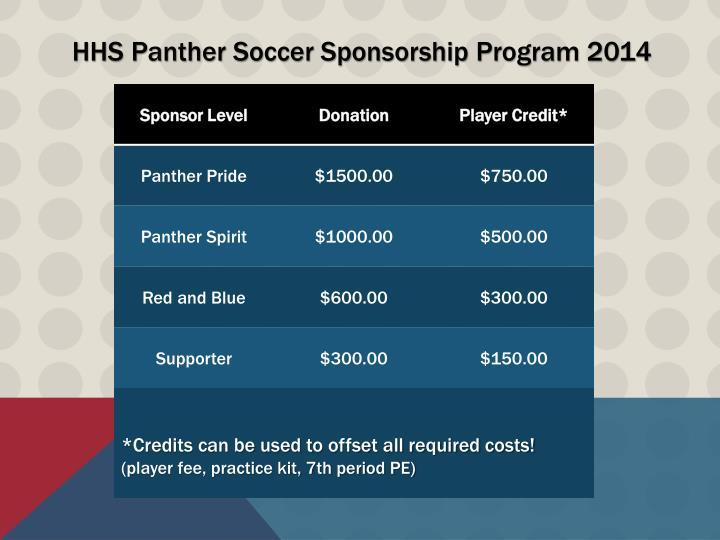 HHS Panther Soccer Sponsorship Program 2014