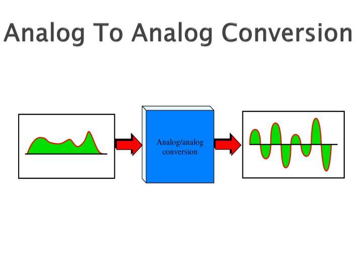 Analog to analog conversion2