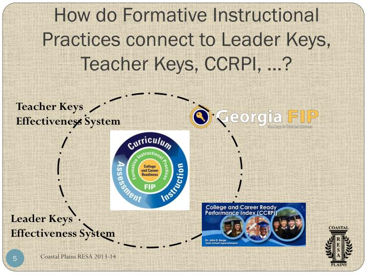 How do Formative Instructional Practices connect to Leader Keys, Teacher Keys, CCRPI, …?