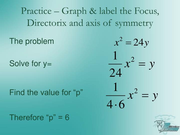 Practice – Graph & label the Focus,