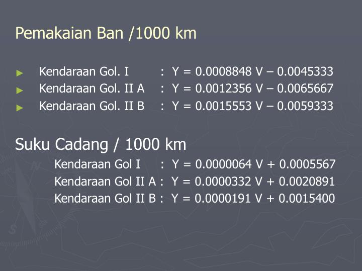 Pemakaian Ban /1000 km