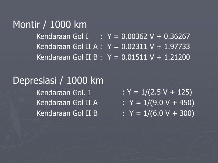 Montir / 1000 km