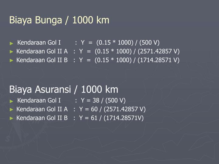 Biaya Bunga / 1000 km