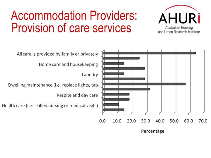 Accommodation Providers: Provision of care services