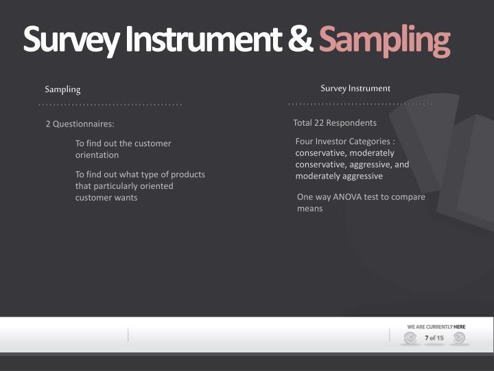 Survey Instrument &