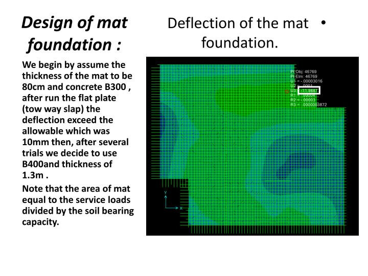 Design of mat foundation :