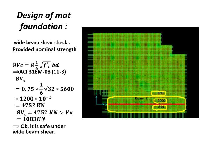 Design of mat