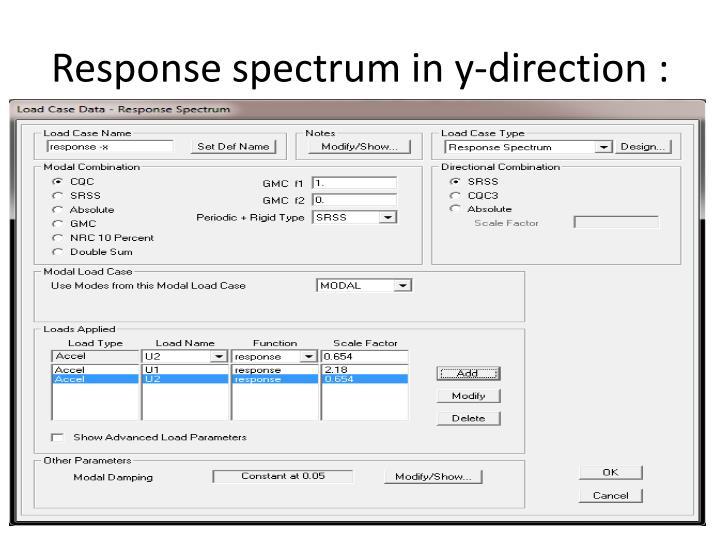 Response spectrum in