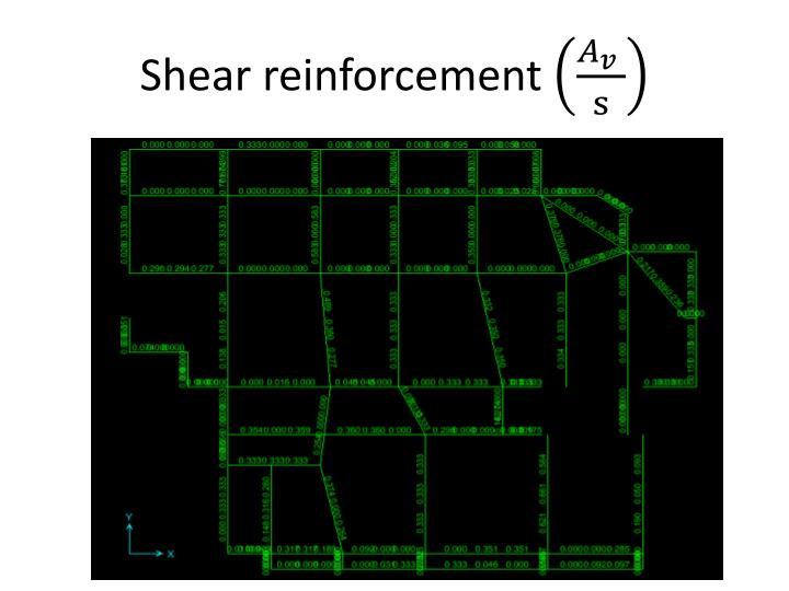 Shear reinforcement