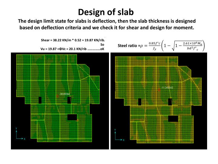Design of slab