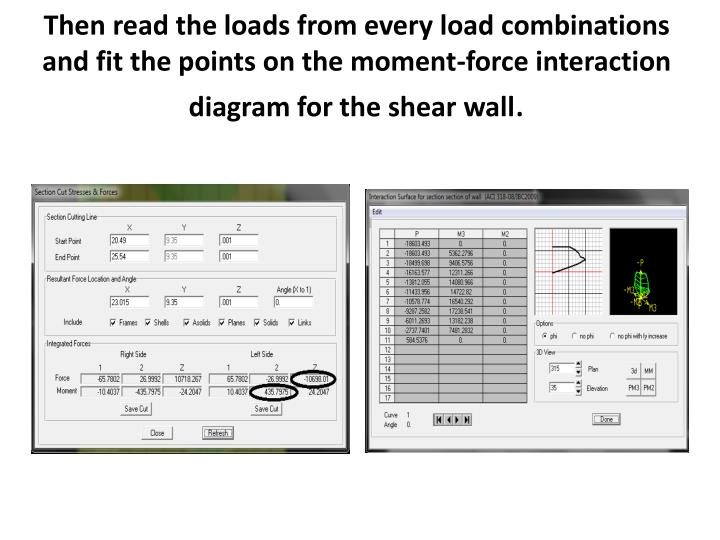 Then read the loads from every load combinations and fit the points on the moment-force interaction diagram for the shear wall