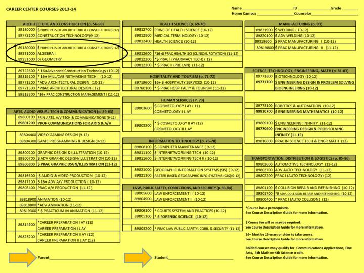 Career Center Course Selection Sheet