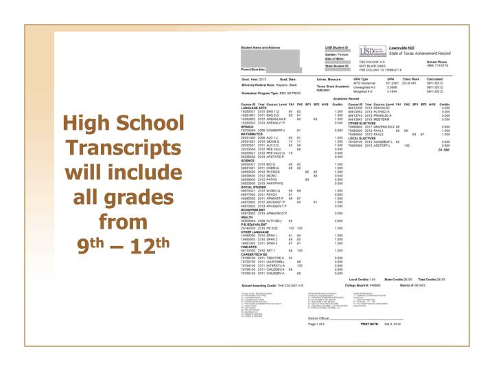 High School Transcripts will include all grades from