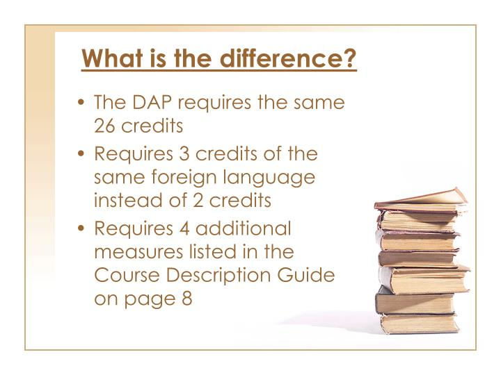 What is the difference?