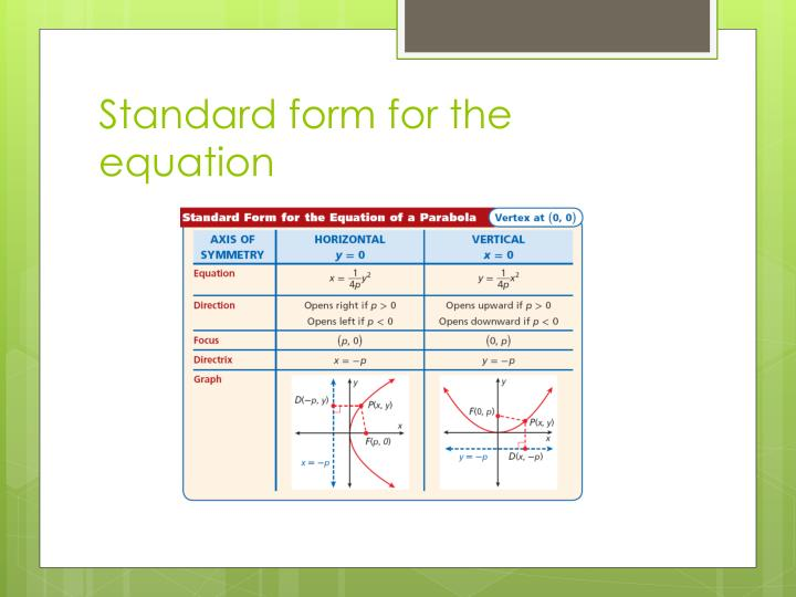 Standard form for the equation