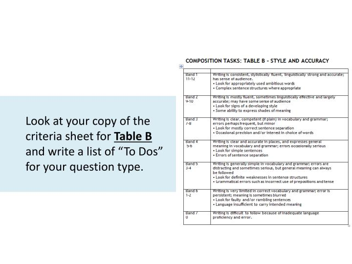 Look at your copy of the criteria sheet for
