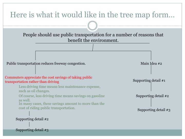 Here is what it would like in the tree map form…