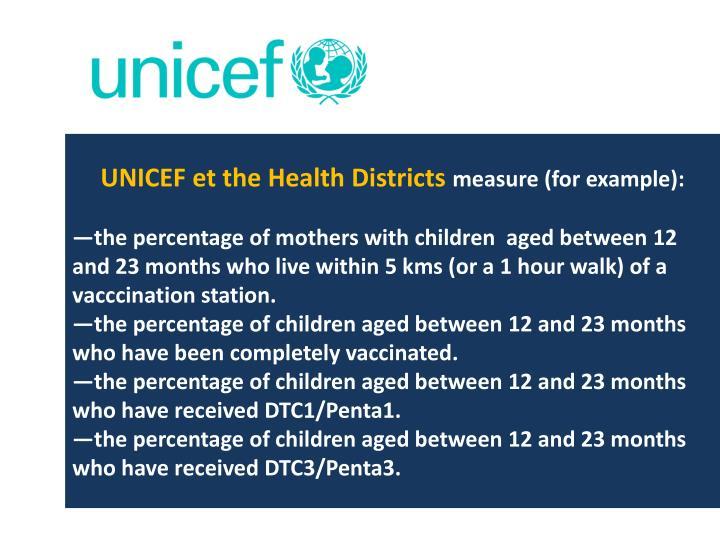 UNICEF et the