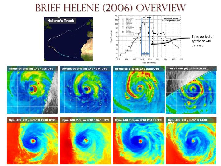 Brief Helene (2006) overview
