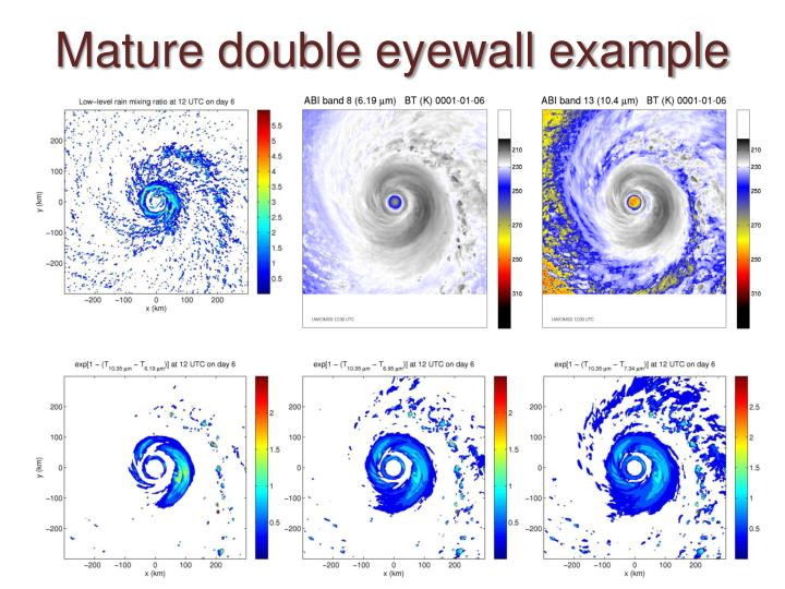 Mature double eyewall example