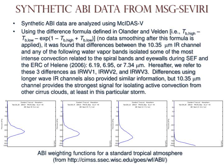Synthetic ABI data from MSG-SEVIRI