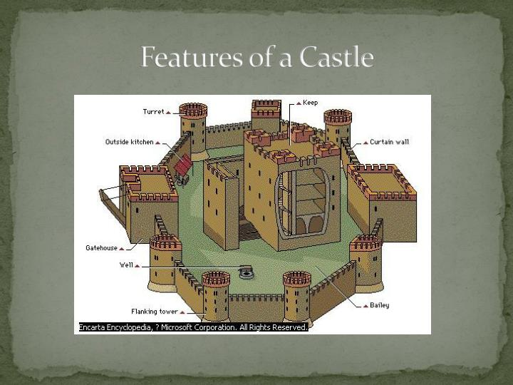 Features of a castle
