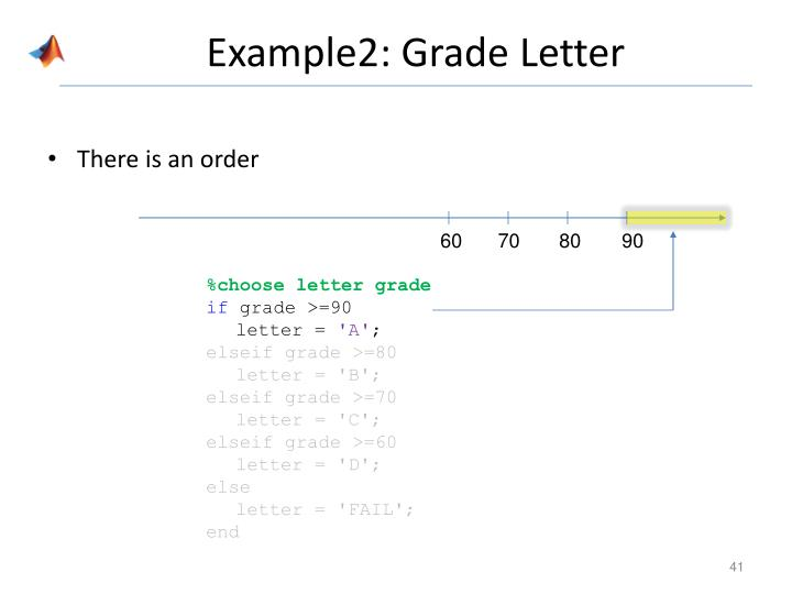 Example2: Grade Letter