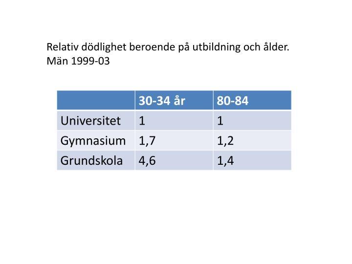 Relativ dödlighet beroende på utbildning och ålder.  Män 1999-03