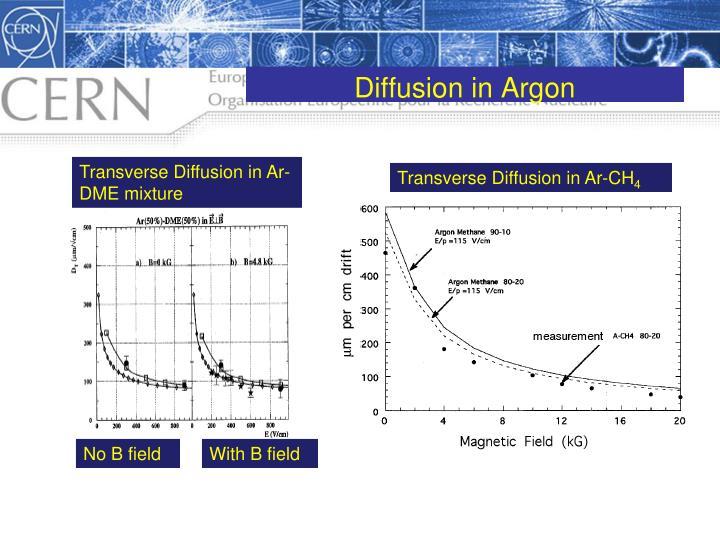Diffusion in Argon