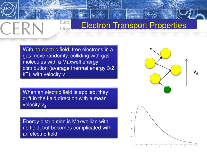 Electron Transport Properties