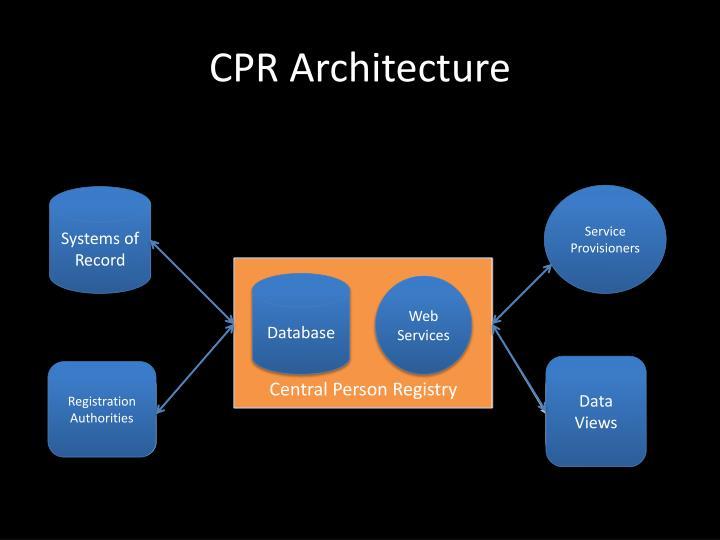 CPR Architecture