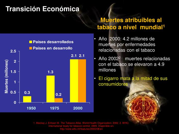 Transición Económica