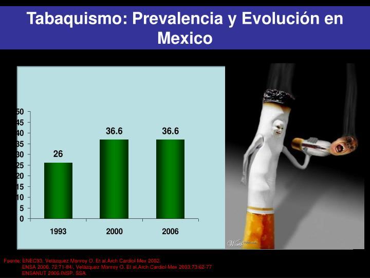 Tabaquismo: Prevalencia y