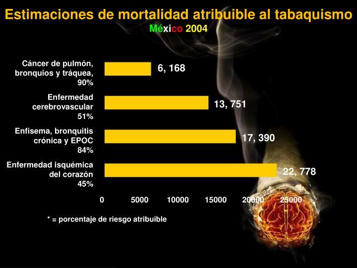 Estimaciones de mortalidad