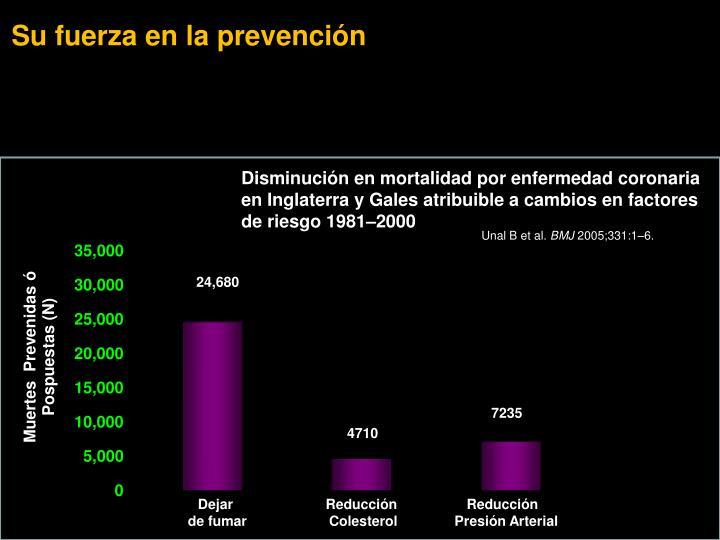 Su fuerza en la prevención