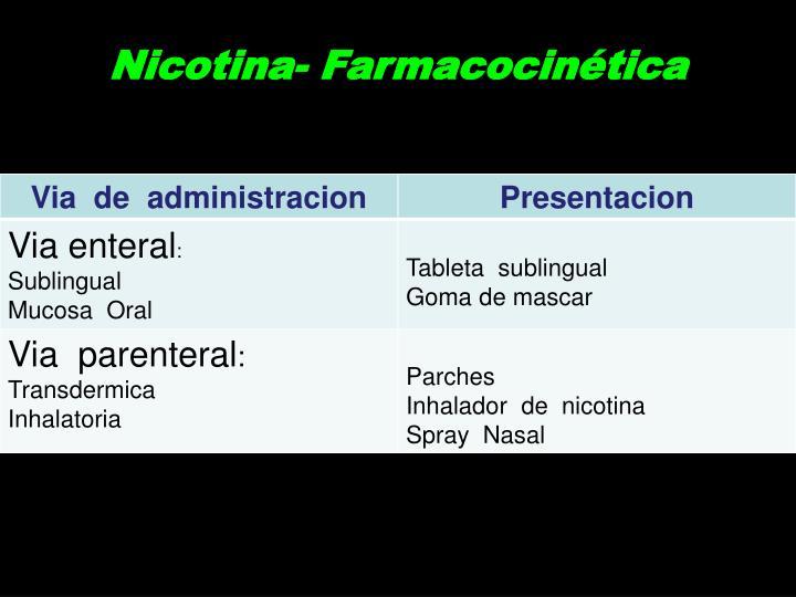 Nicotina- Farmacocinética