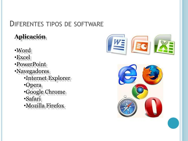 Diferentes tipos de software
