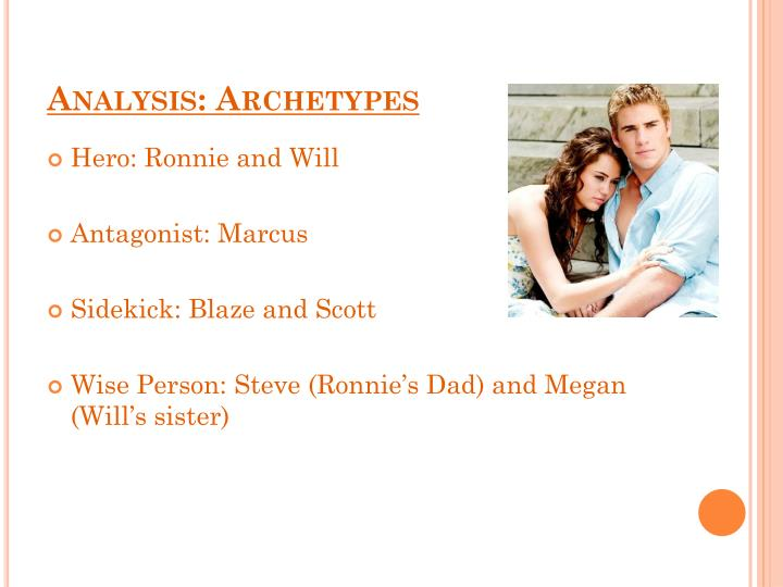 Analysis: Archetypes