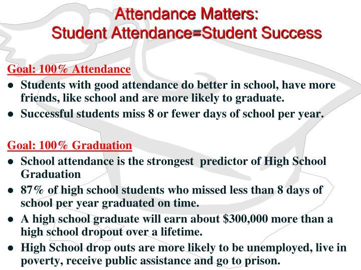 Attendance Matters: