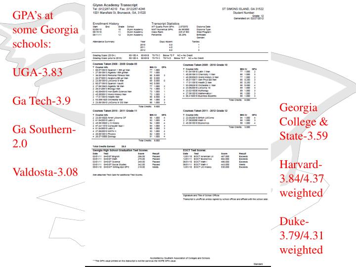 GPA's at some Georgia schools: