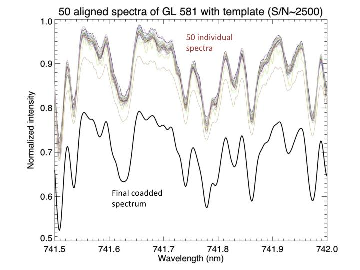 50 individual spectra