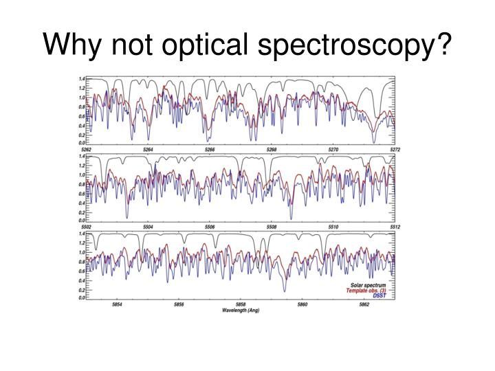 Why not optical spectroscopy?