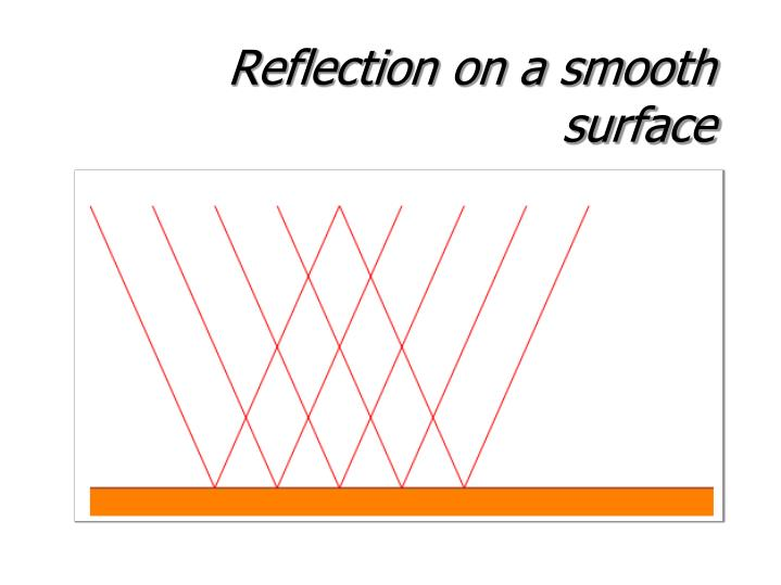 Reflection on a smooth surface
