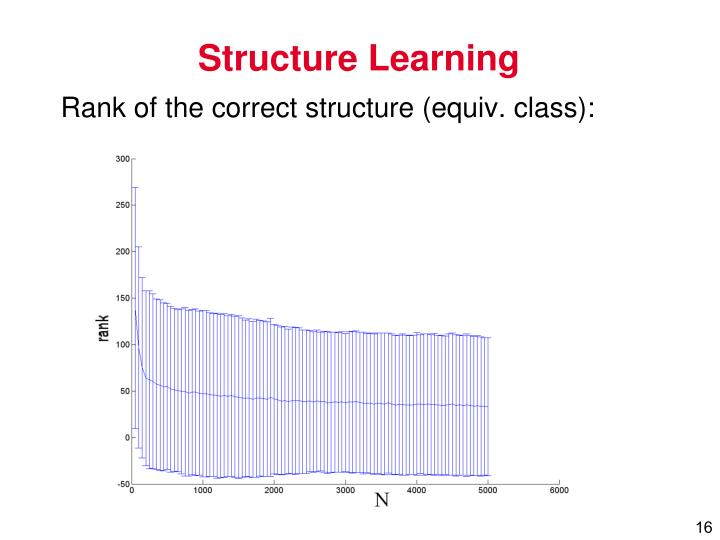 Structure Learning