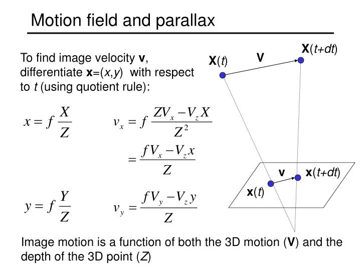 Motion field and parallax