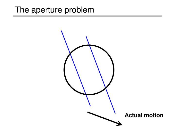 The aperture problem