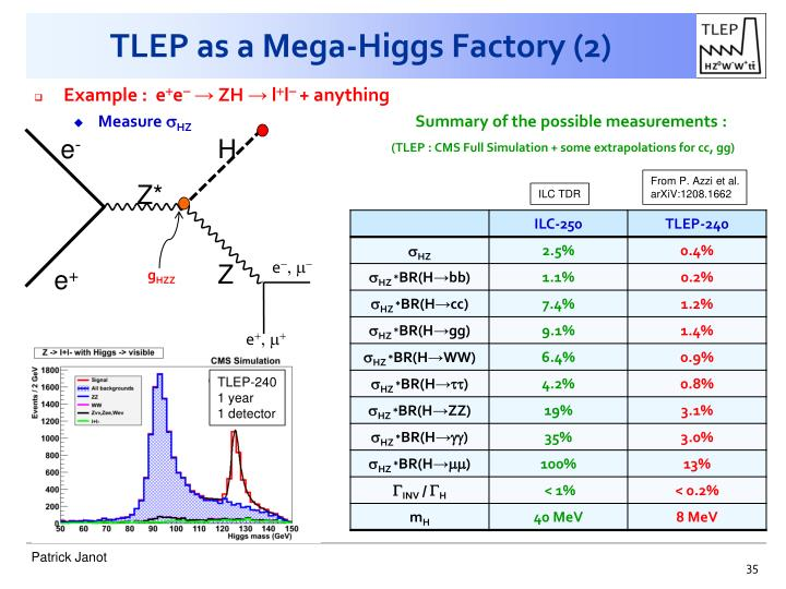 TLEP as a Mega-Higgs Factory (2)
