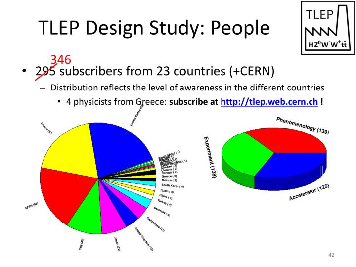TLEP Design Study: People
