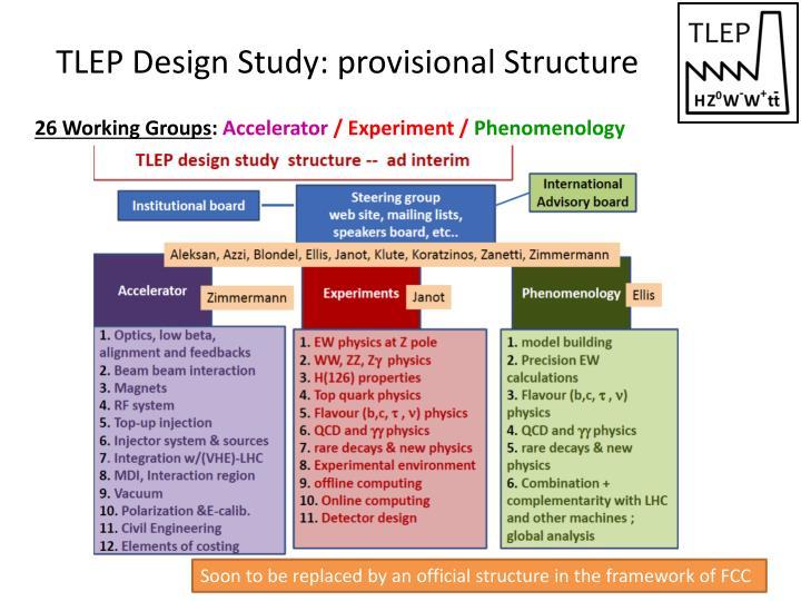 TLEP Design Study: