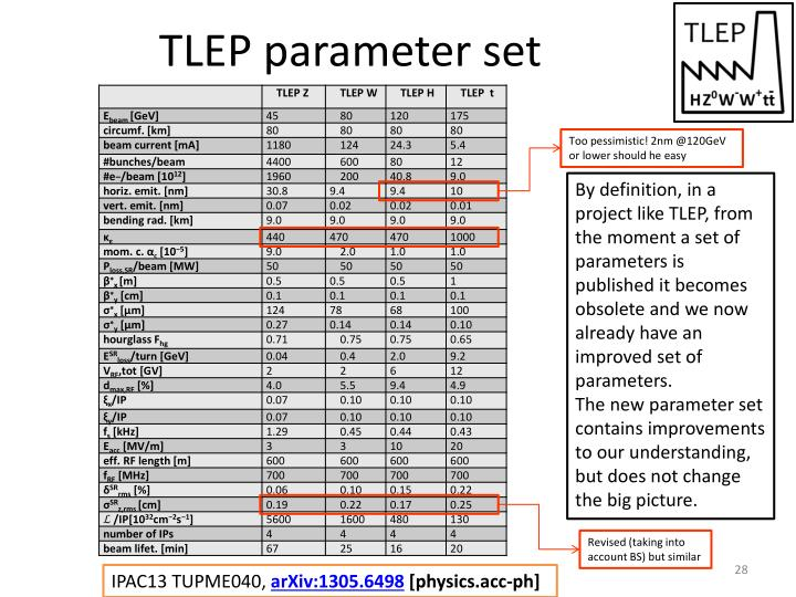 TLEP parameter set